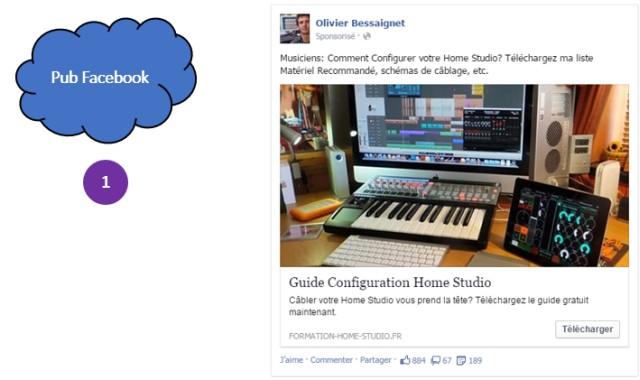 Exemple de publicité Facebook