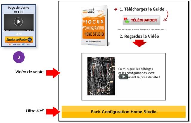Exemple de page de vente