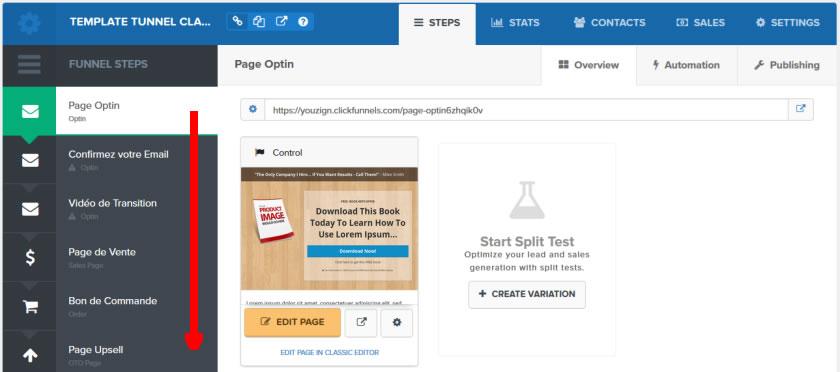 ClickFunnels: Organisation des pages de votre Tunnel de Vente